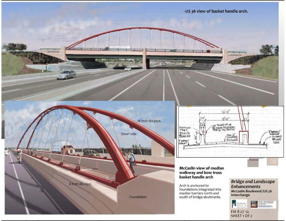 DDI Bridge Rendering